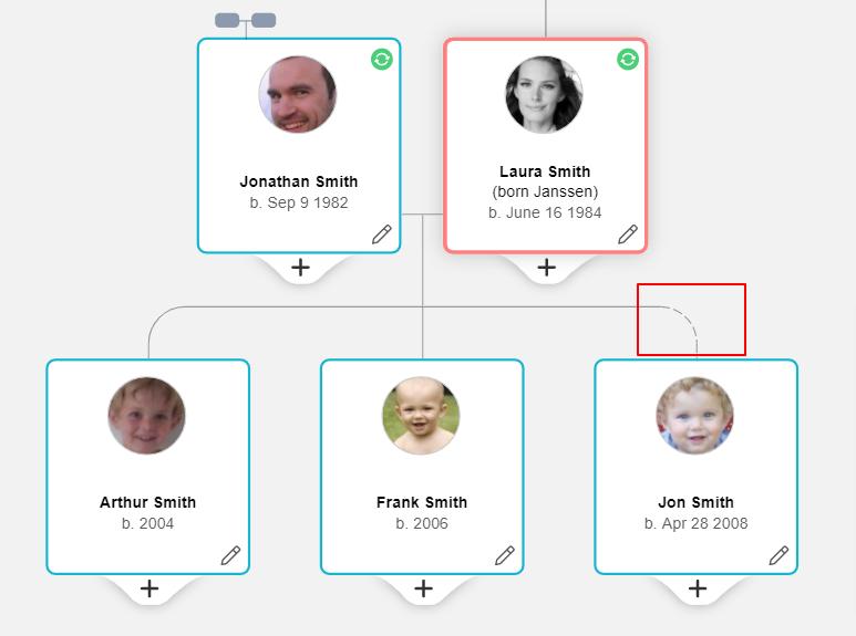 Dashed line indicating adoptive relationship on MyHeritage